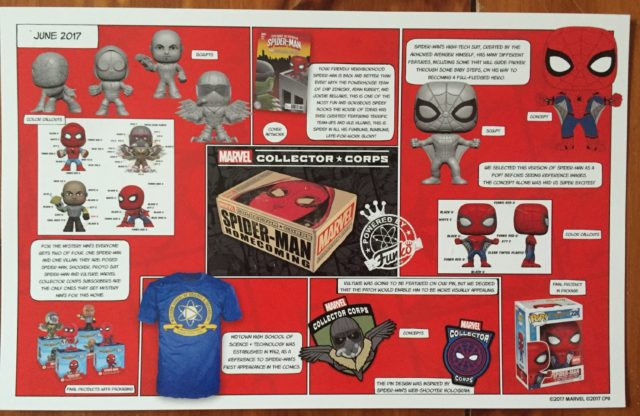 Marvel Collector Corps Spider-Man Homecoming Box Contents Card