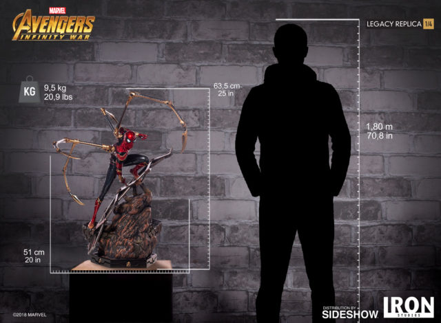 Iron Studios Iron Spider-Man Statue Size Scale Comparison
