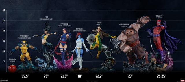 Sideshow Juggernaut Scale Photo with X-Men Series of Premium Format Figure Statues